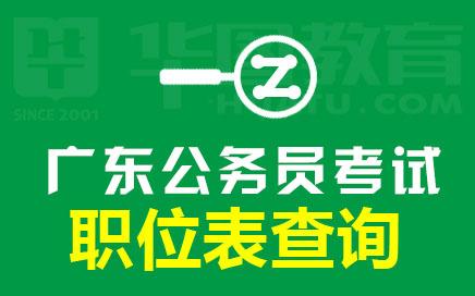 2018广东公务员考试职位表